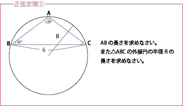 正弦定理問題① 別ver