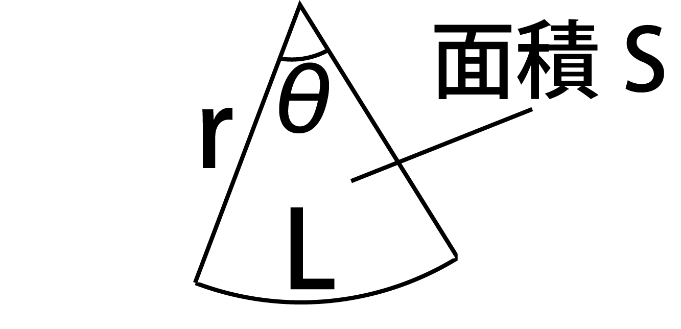 扇形面積公式
