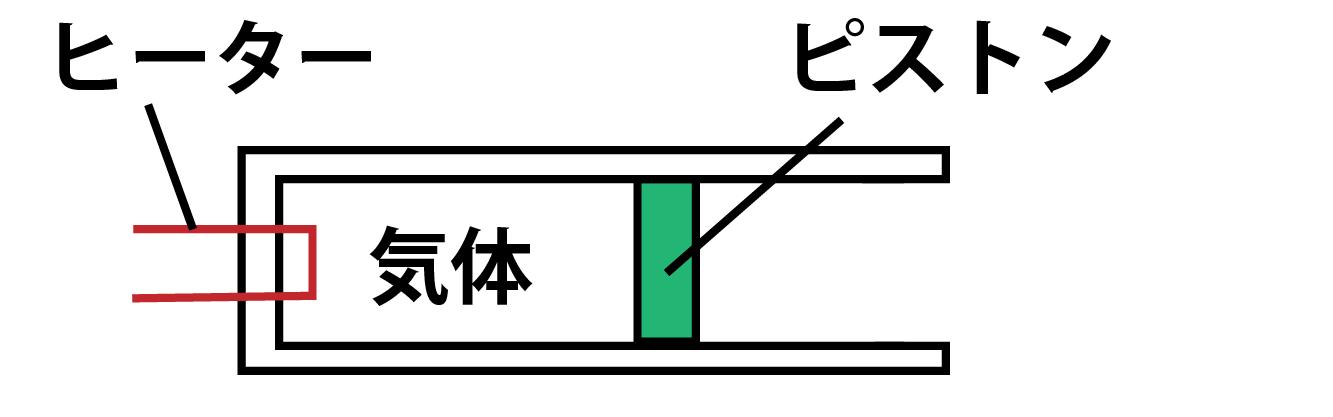 熱力学第一法則練習問題画像