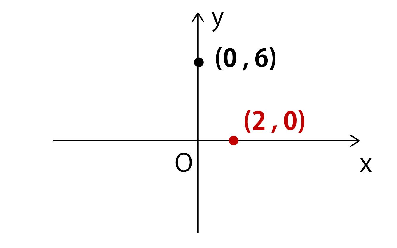一次関数の問題解説画像