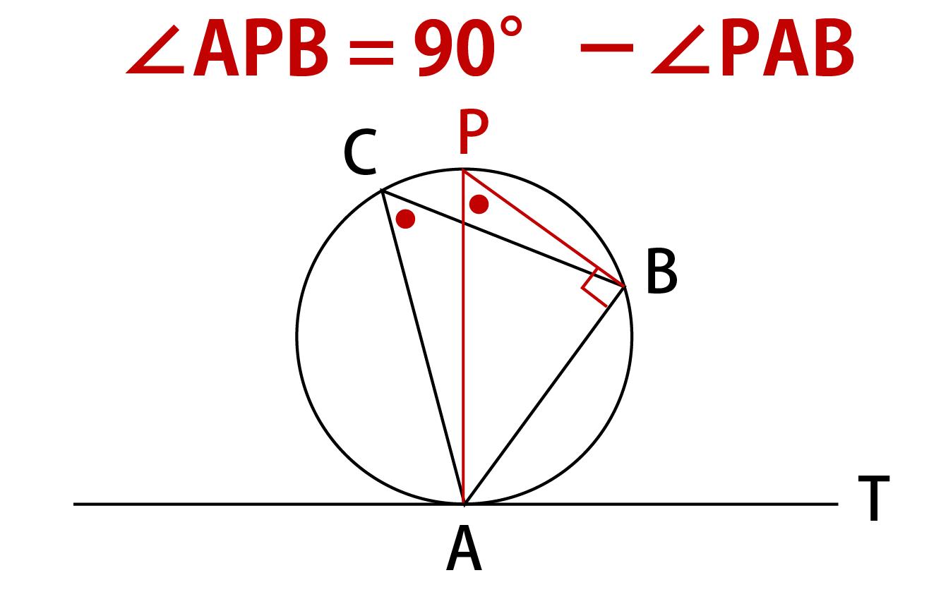 接弦定理の証明解説画像
