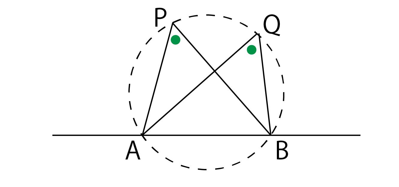 円周角の定理の逆解説画像