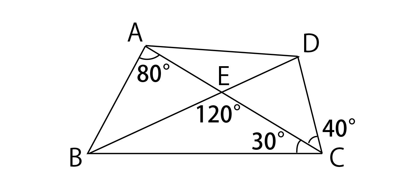 円周角の定理の逆の問題画像