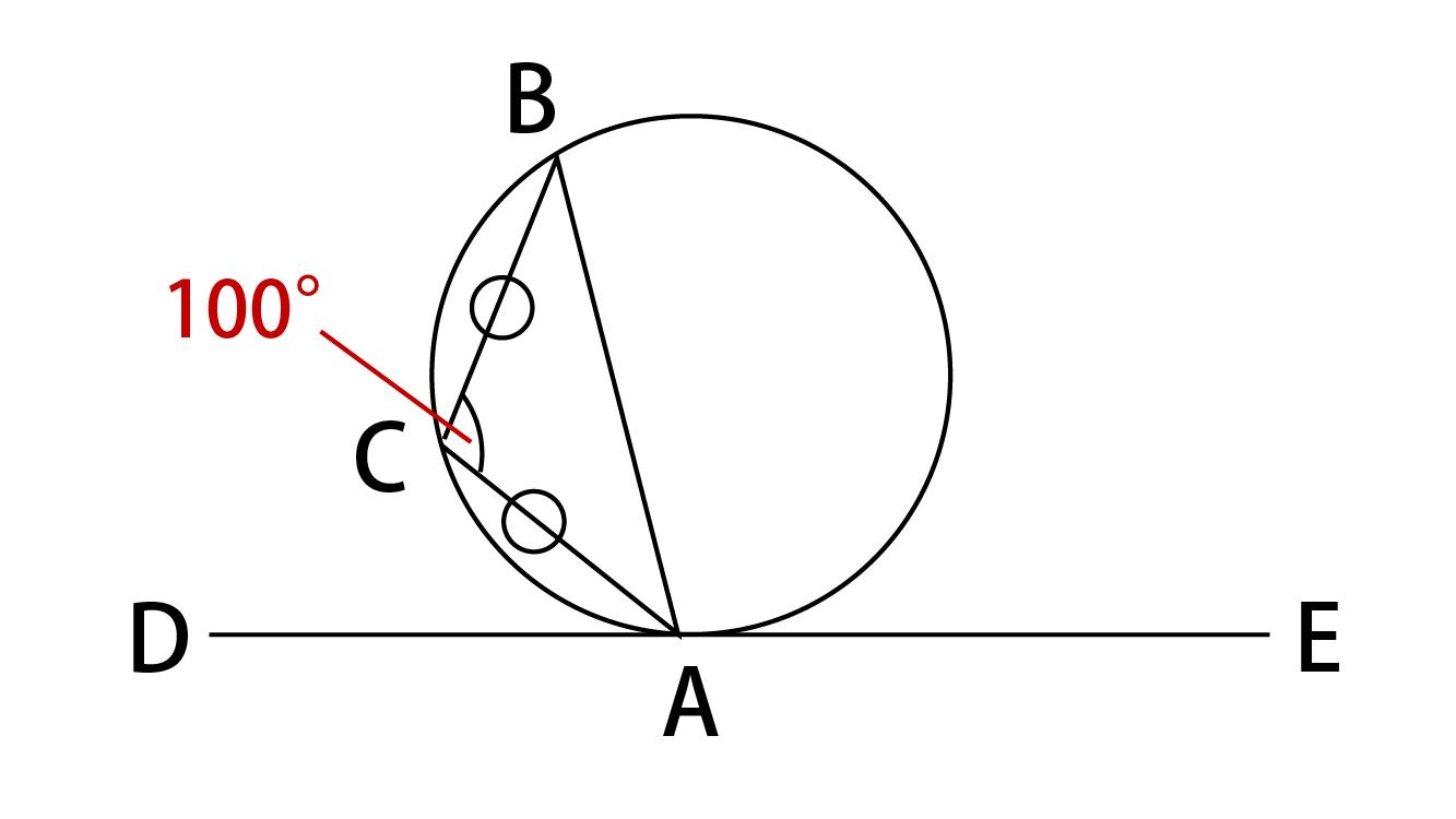 接弦定理の問題画像
