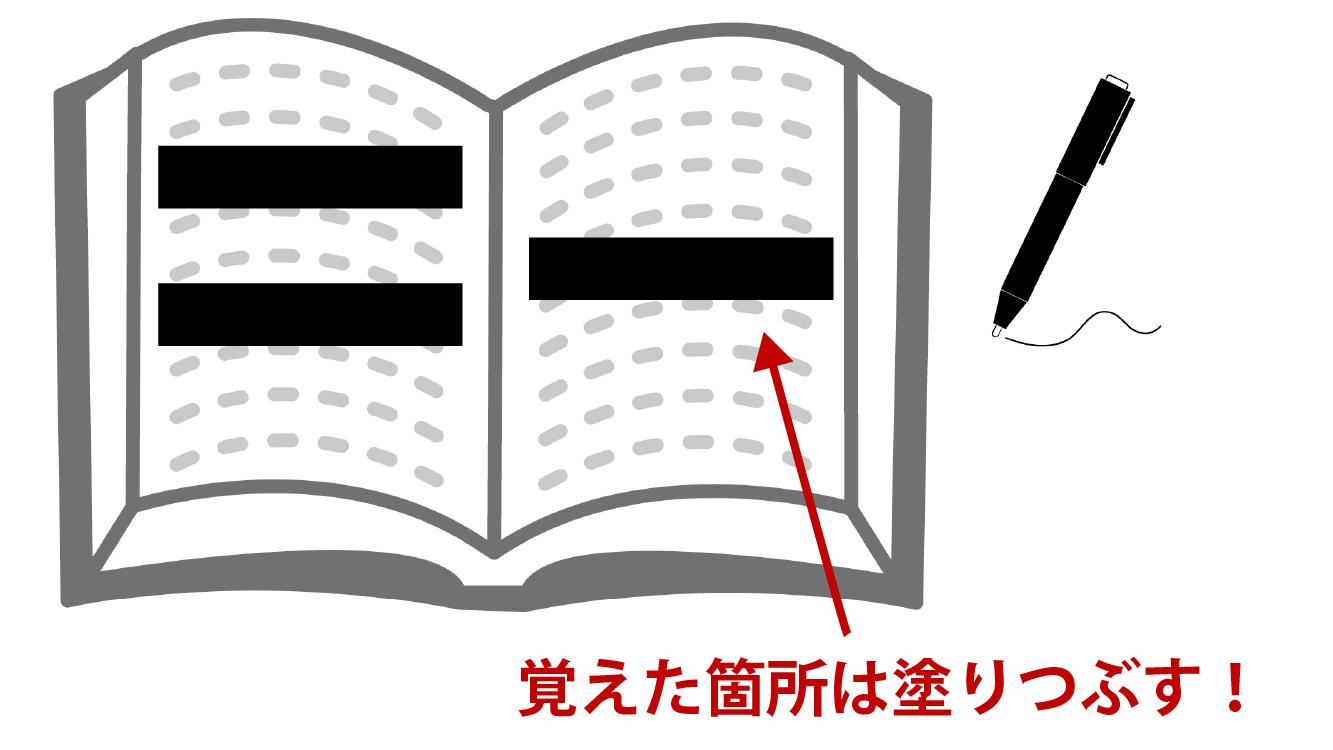 東大生の勉強法のイメージ