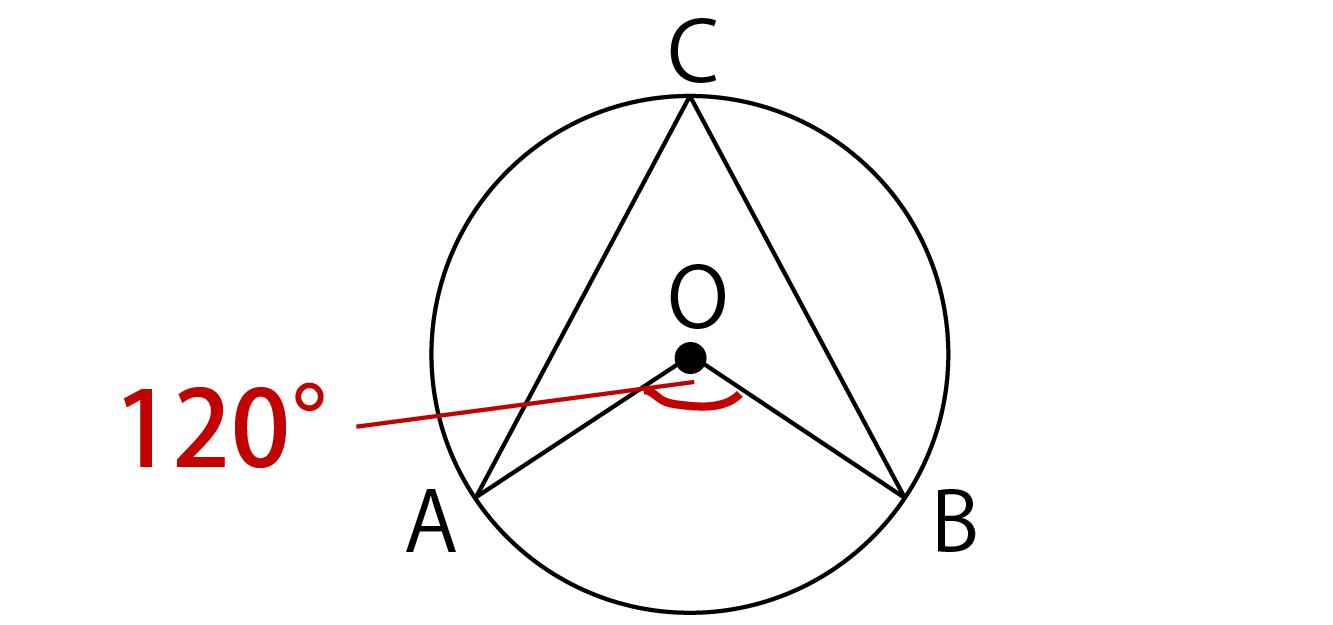 円周角の定理の問題画像