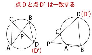 方べきの定理の逆の証明解説画像