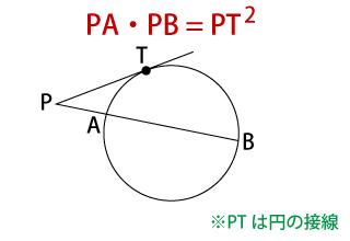 方べきの定理解説画像