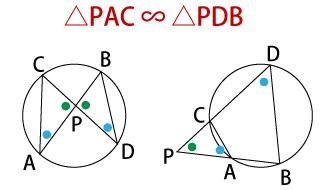 方べきの定理の証明解説画像