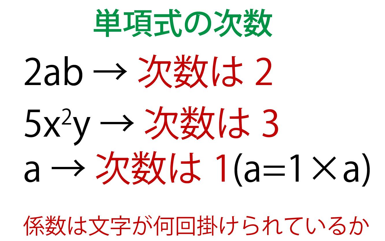 多項式の次数の解説画像