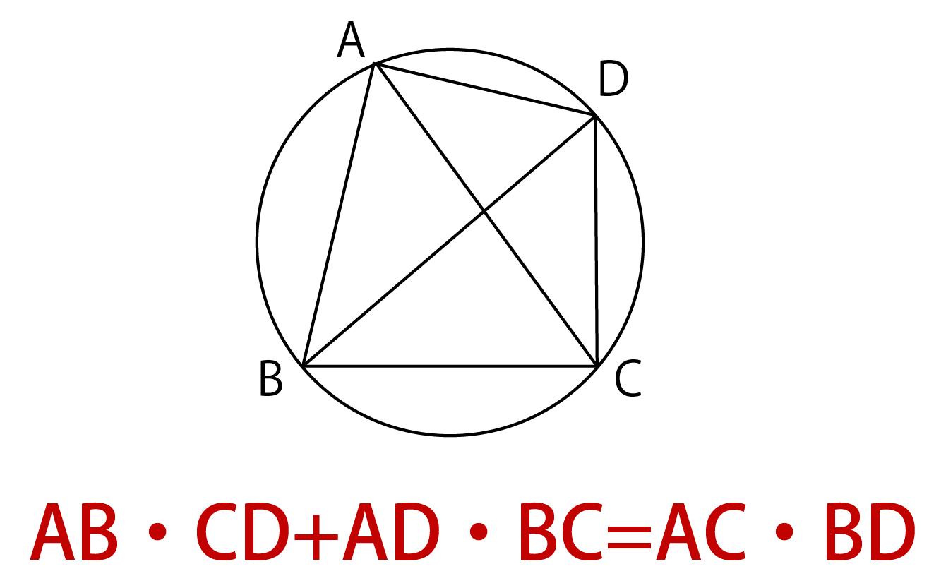 トレミーの定理とは何かの解説画像