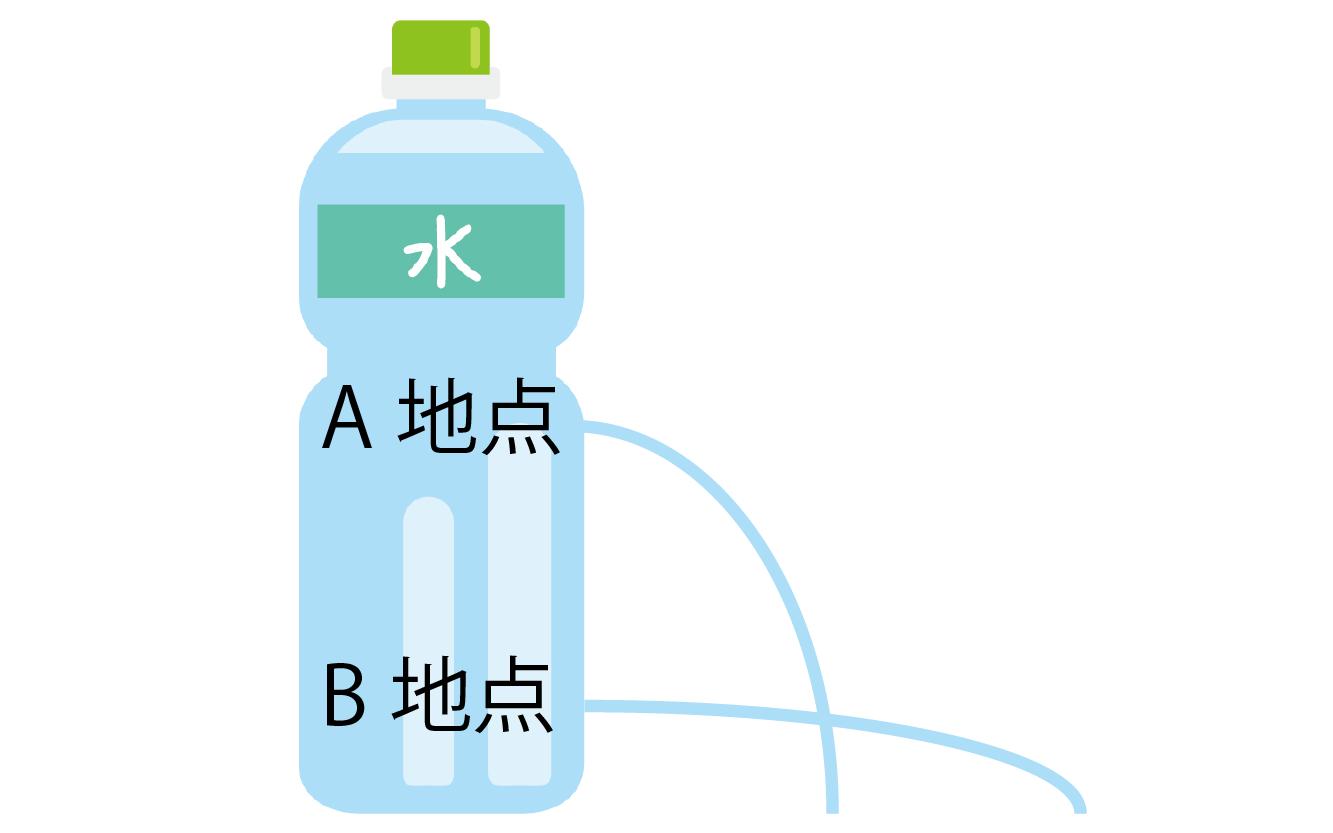 ペットボトルにおける水の放出画像
