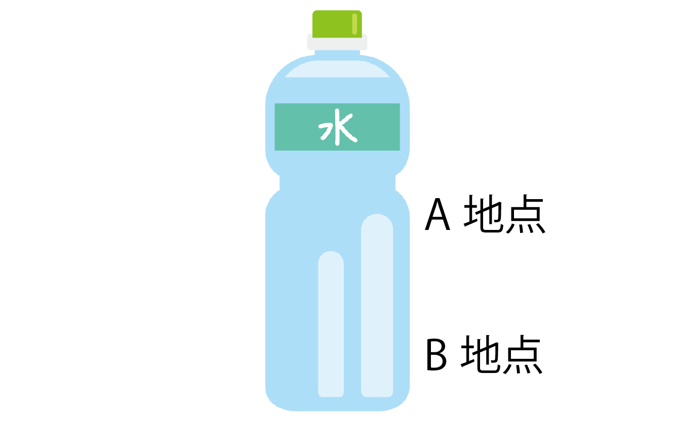 水を入れたペットボトルの画像