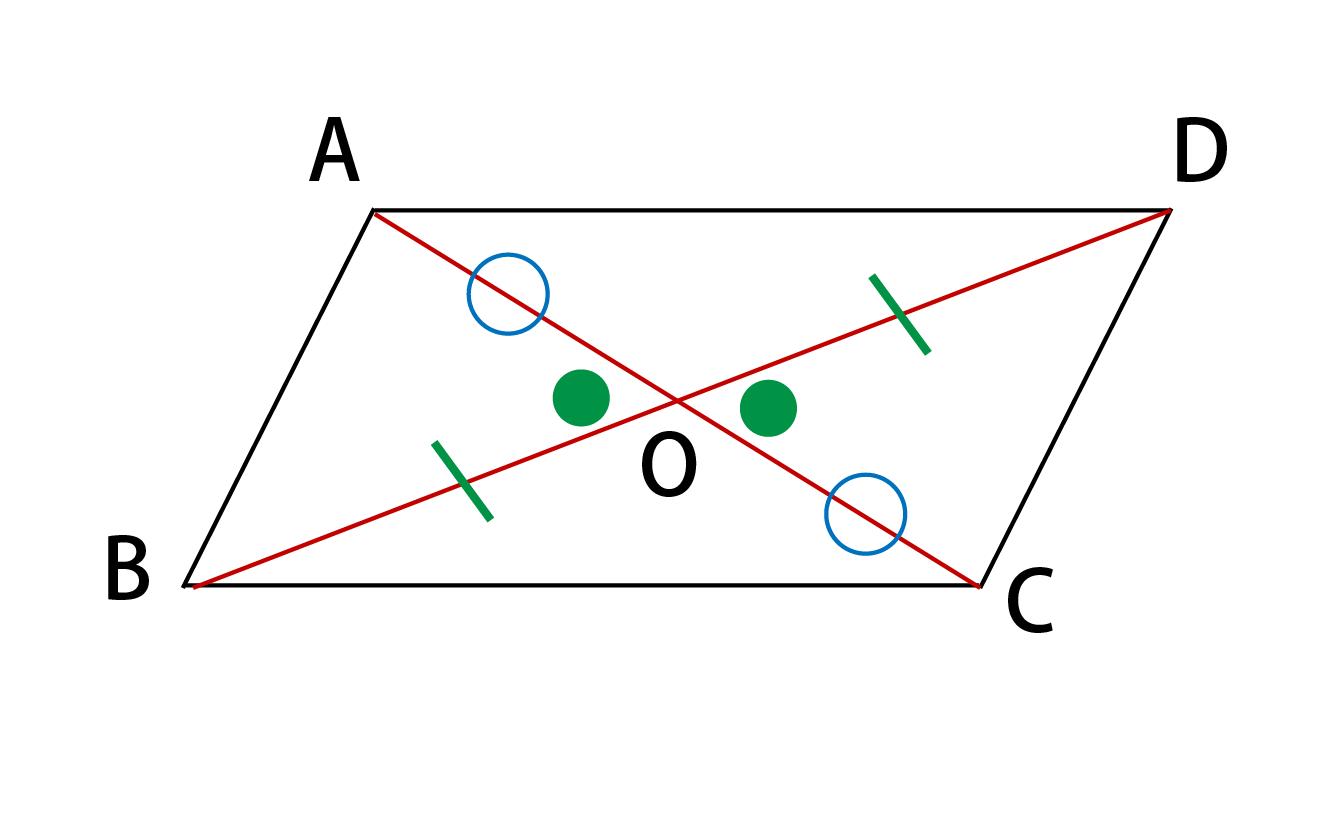 平行四辺形になるための条件その4証明