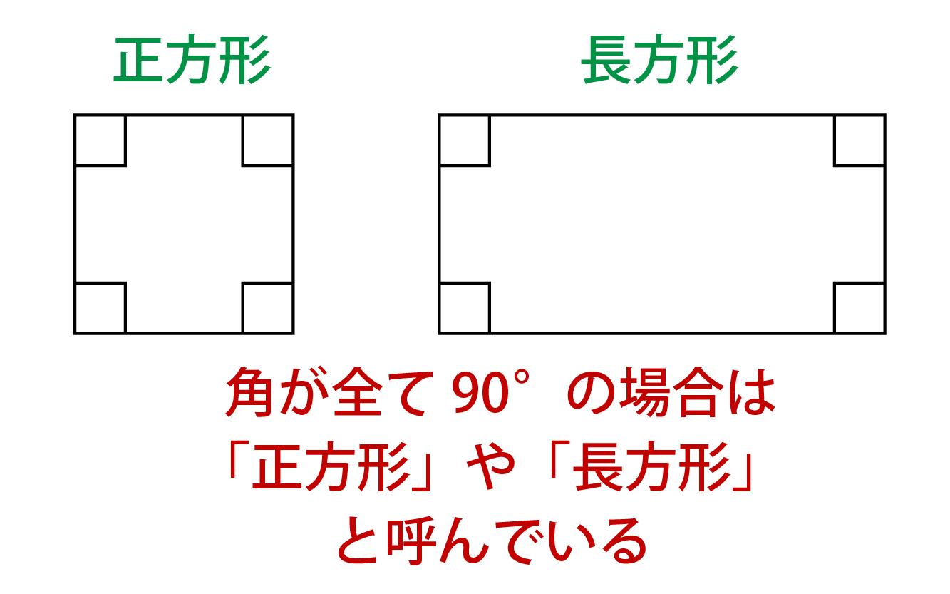 長方形・正方形