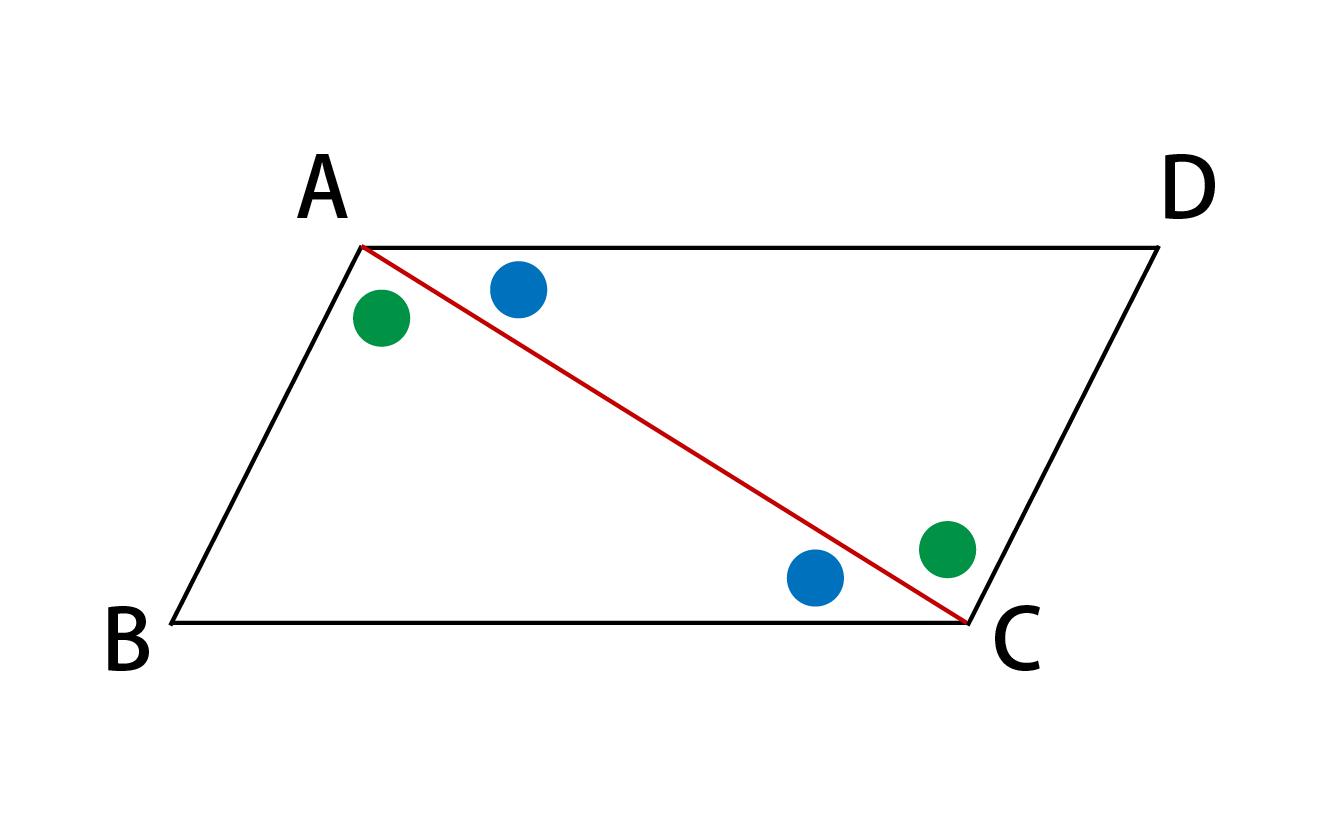 平行四辺形の性質その1証明