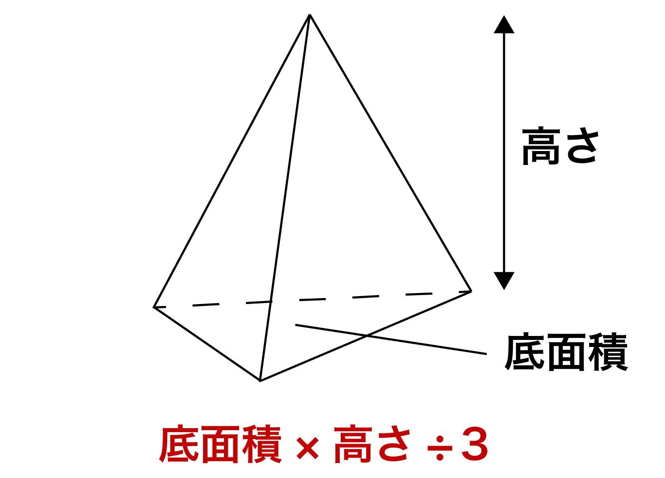 三角錐の体積の求め方(公式)