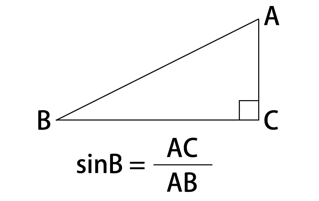 sin(サイン)とは何か