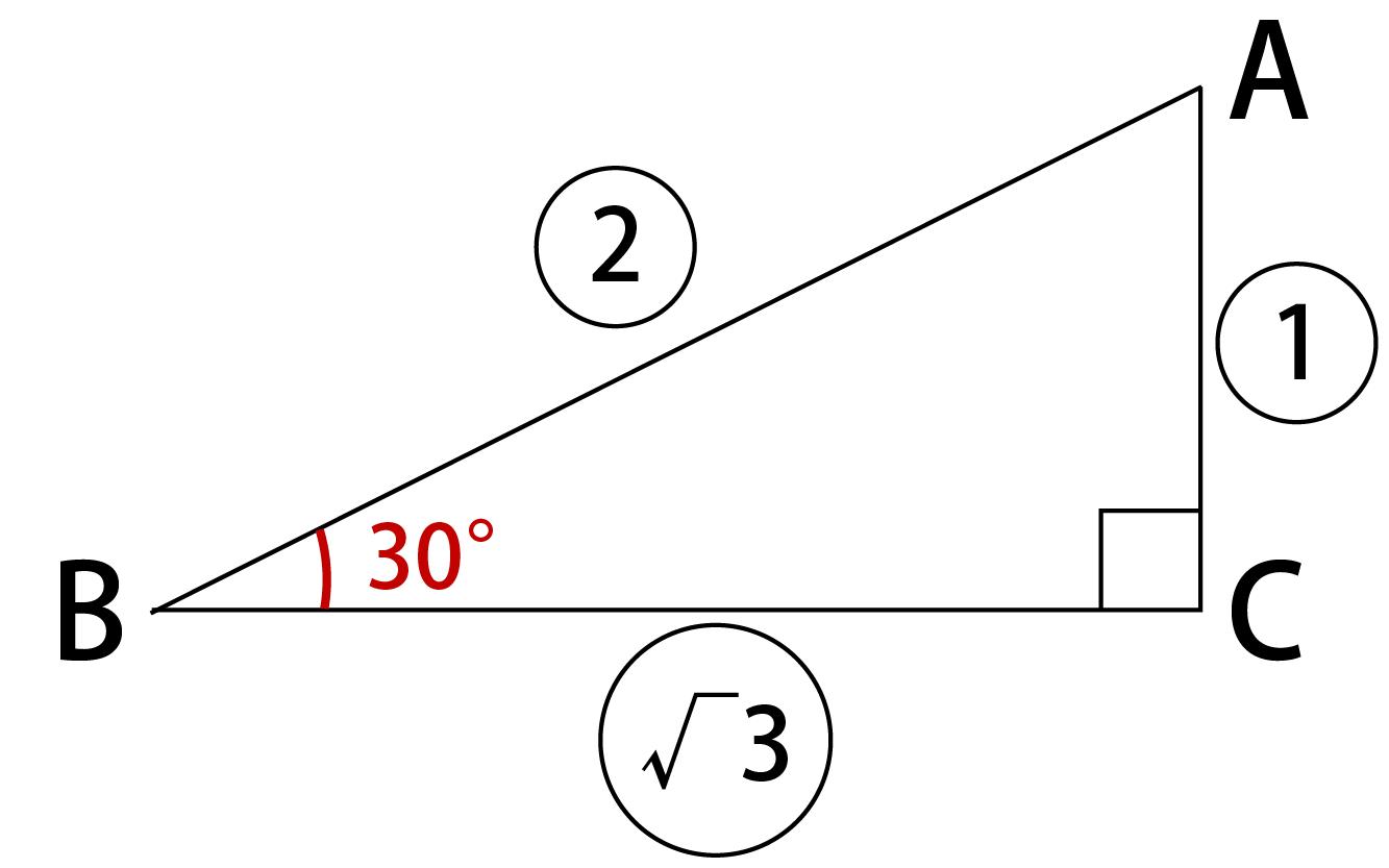 直角三角形の辺の比